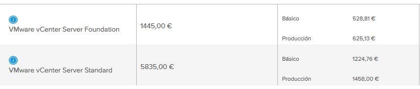licencia vmware vcenter