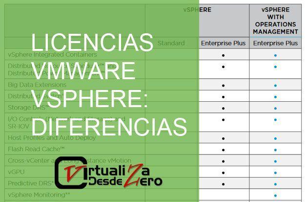 Licencia vmware workstation 14