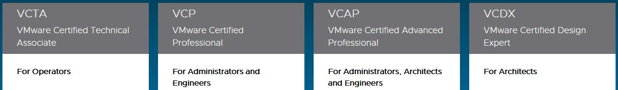vmware certificacion vcp 4 niveles